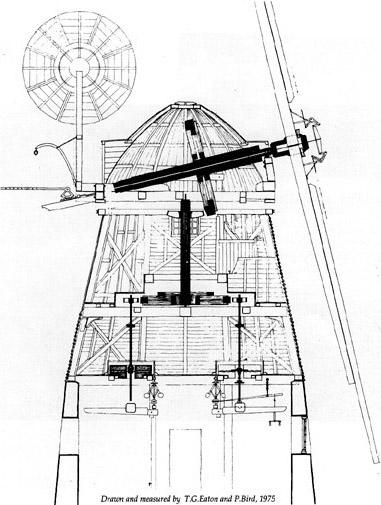 fulbourn windmill